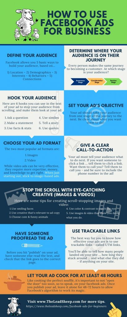 Facebook ads for beginners infographic